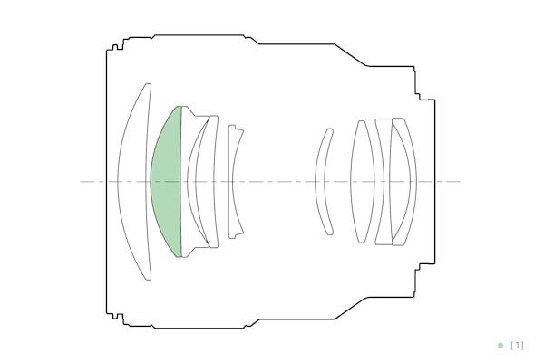 Konfiguracja obiektywu